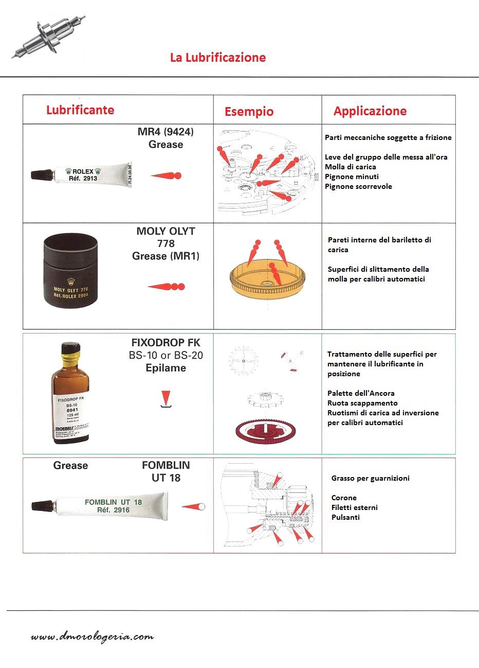 acquista originale nuova stagione sfumature di Tecnica: La lubrificazione in Orologeria | DM Orologeria ...