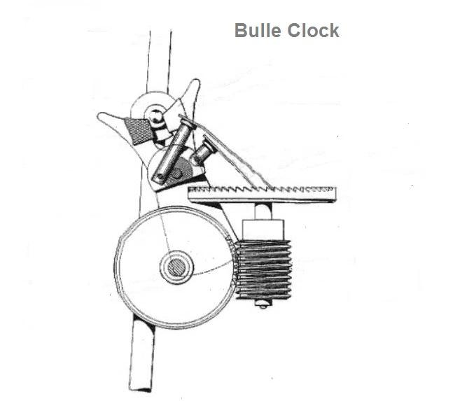 Bulle clock